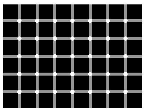 Optical illution : Count the White and Black Dots
