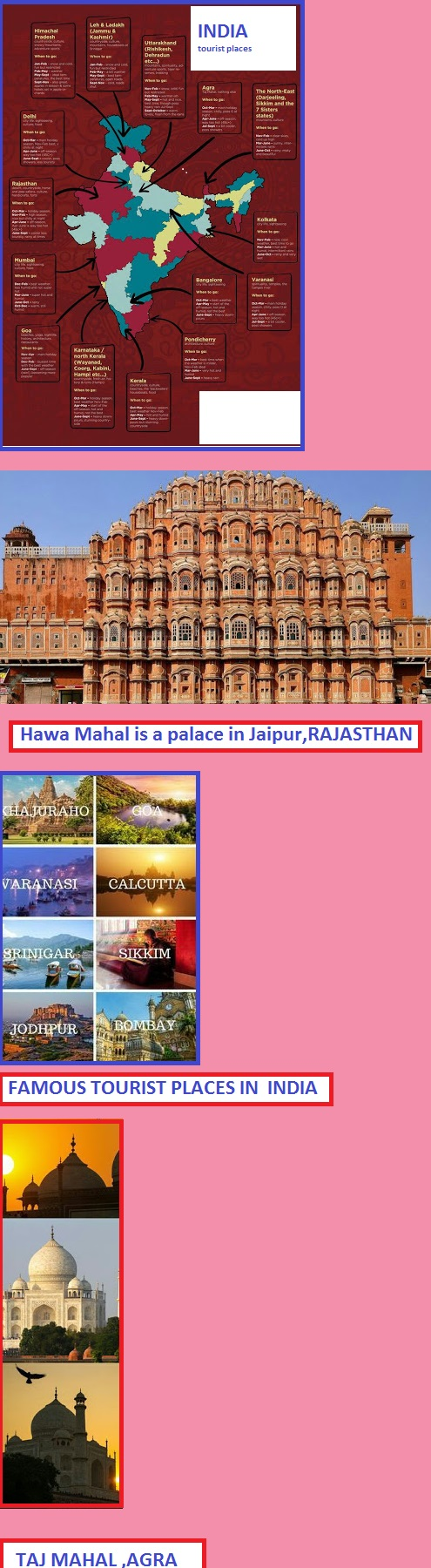 HERITAGE AND POPULAR TOURIST PLACES IN INDIA